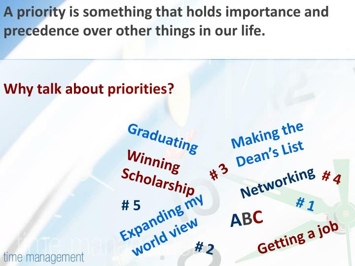 A priority is something that holds importance and precedence over other things in our life.