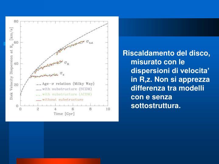 Riscaldamento del disco, misurato con le dispersioni di velocita' in R,z. Non si apprezza differenza tra modelli con e senza sottostruttura.