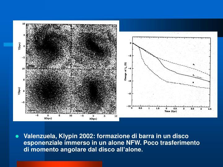 Valenzuela, Klypin 2002: formazione di barra in un disco esponenziale immerso in un alone NFW. Poco trasferimento di momento angolare dal disco all'alone.