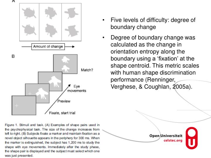 Five levels of difficulty: degree of boundary change