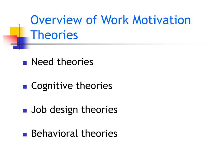 Overview of Work Motivation Theories