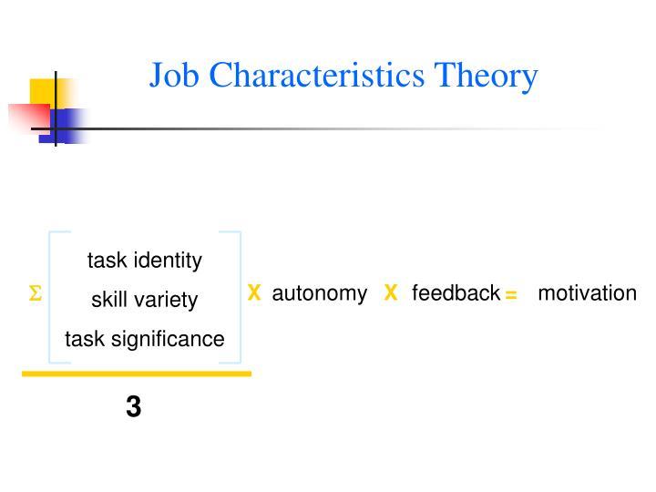 task identity