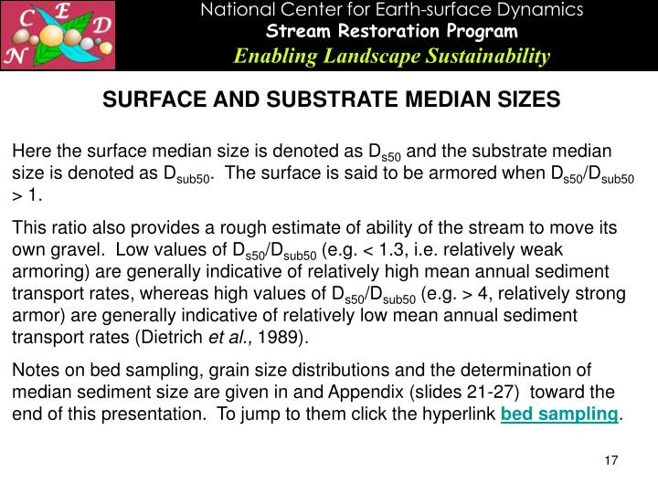 SURFACE AND SUBSTRATE MEDIAN SIZES