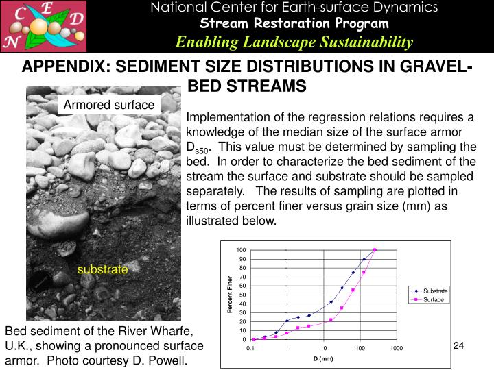 APPENDIX: SEDIMENT SIZE DISTRIBUTIONS IN GRAVEL-BED STREAMS