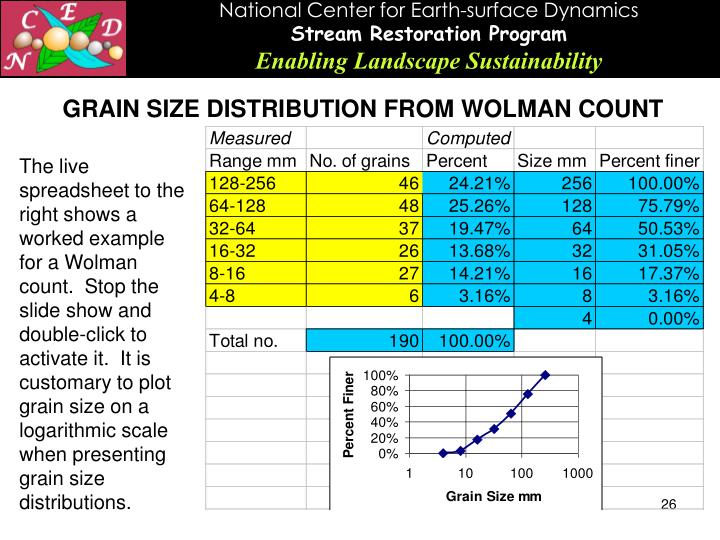 GRAIN SIZE DISTRIBUTION FROM WOLMAN COUNT