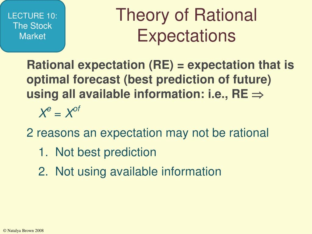 Theory of Rational Expectations