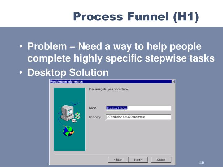 Process Funnel (H1)