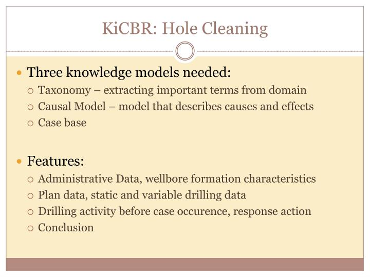 KiCBR: Hole Cleaning