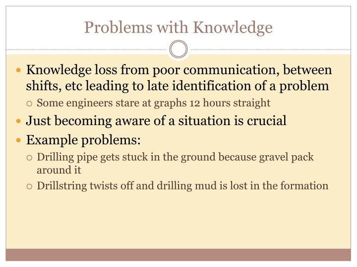 Problems with Knowledge