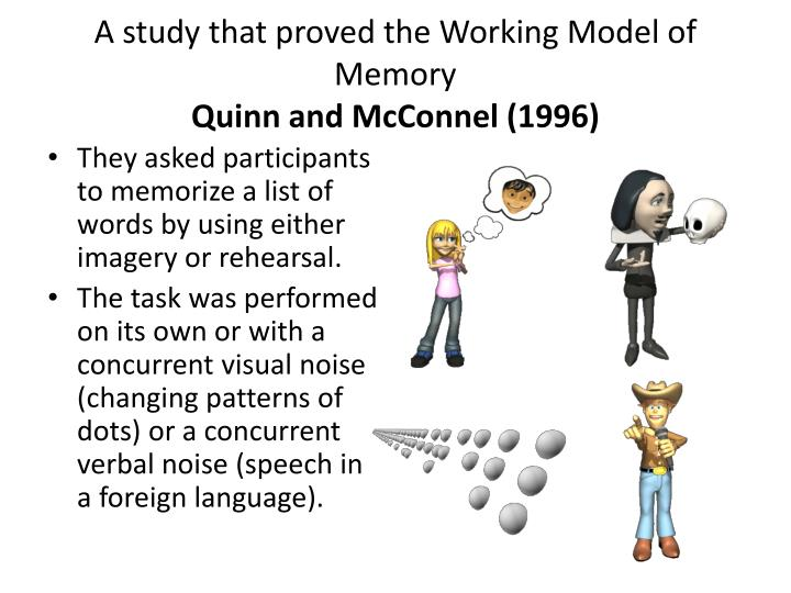 A study that proved the Working Model of Memory
