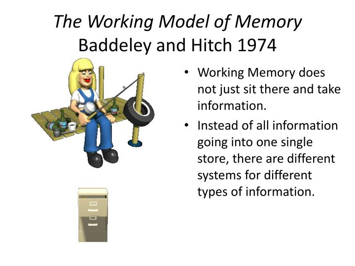 The working model of memory baddeley and hitch 1974