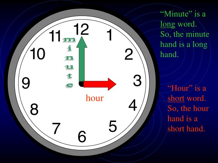 when does hour hand meet minute