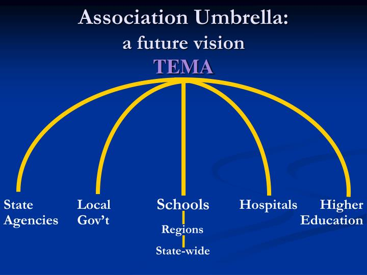Association Umbrella:
