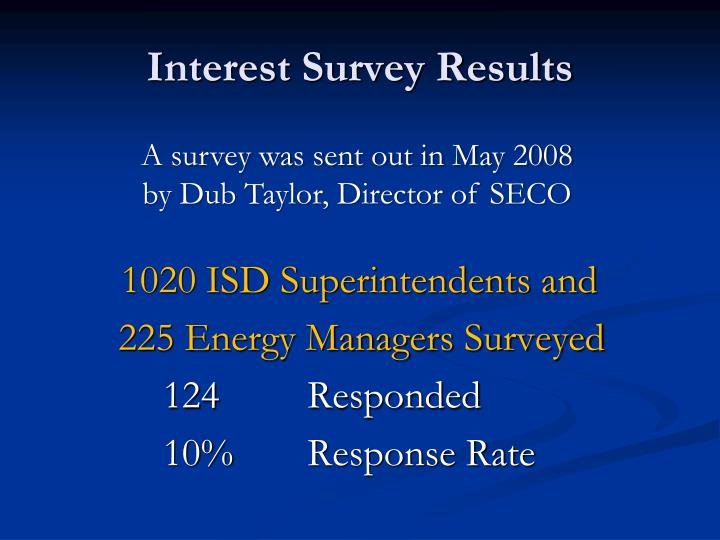 Interest survey results