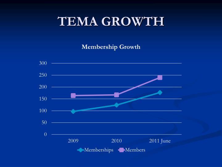 TEMA GROWTH