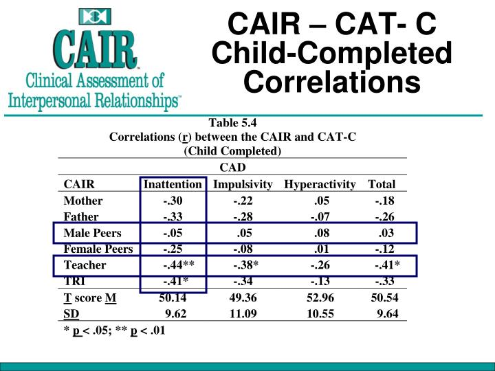 CAIR – CAT- C Child-Completed