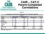 cair cat c parent completed correlations