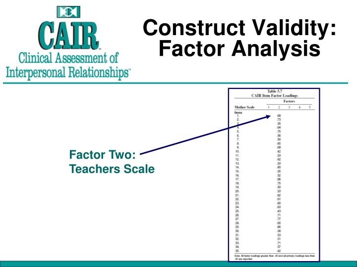 Construct Validity: