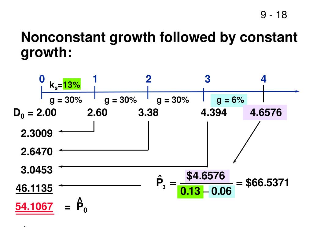 Nonconstant growth followed by constant