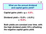 what are the annual dividend and capital gains yield