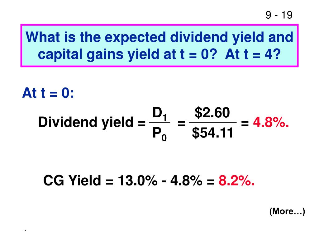What is the expected dividend yield and capital gains yield at t = 0?  At t = 4?
