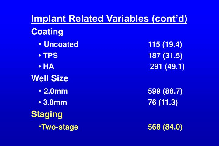Implant Related Variables (cont'd)