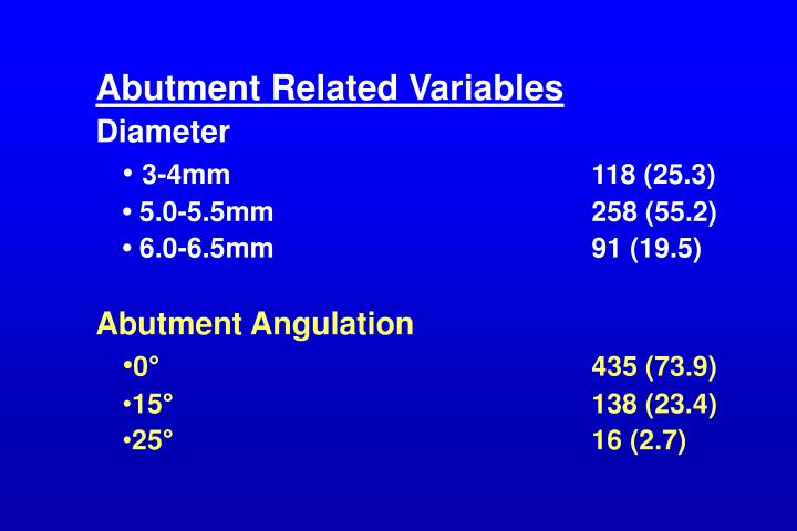 Abutment Related Variables