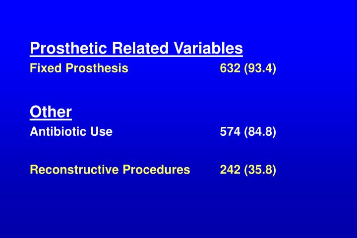 Prosthetic Related Variables