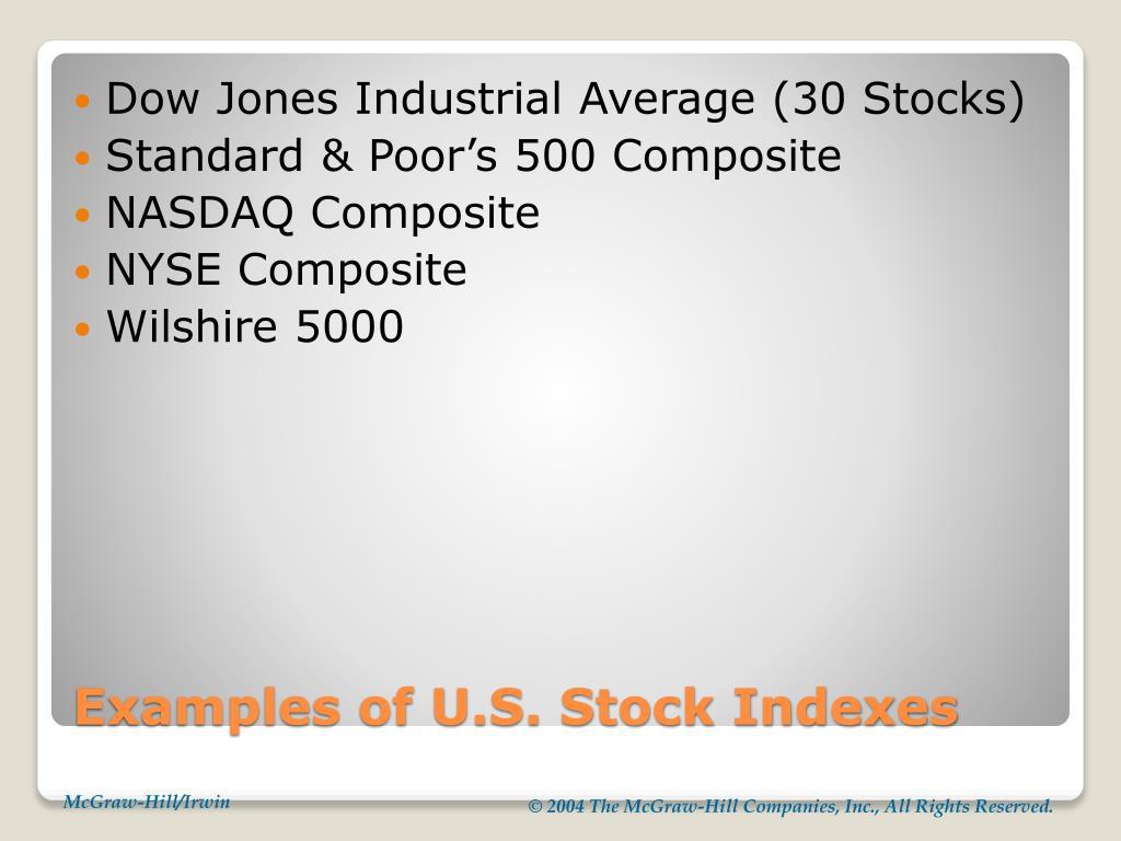 Dow Jones Industrial Average (30 Stocks)
