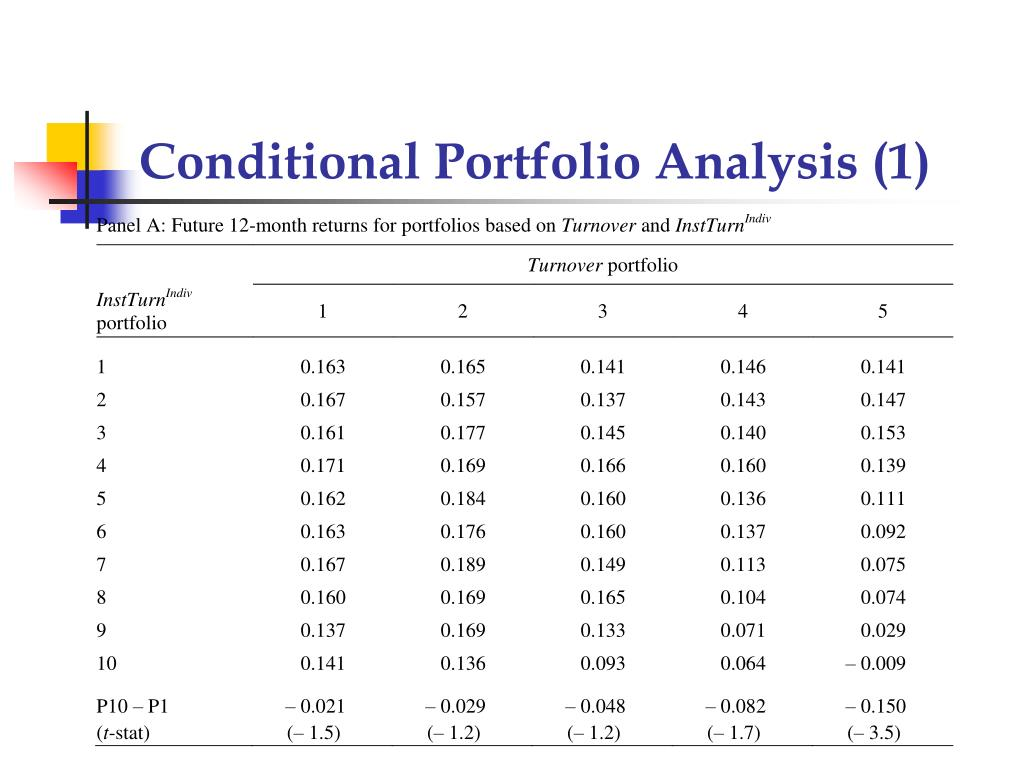 Conditional Portfolio Analysis (1)