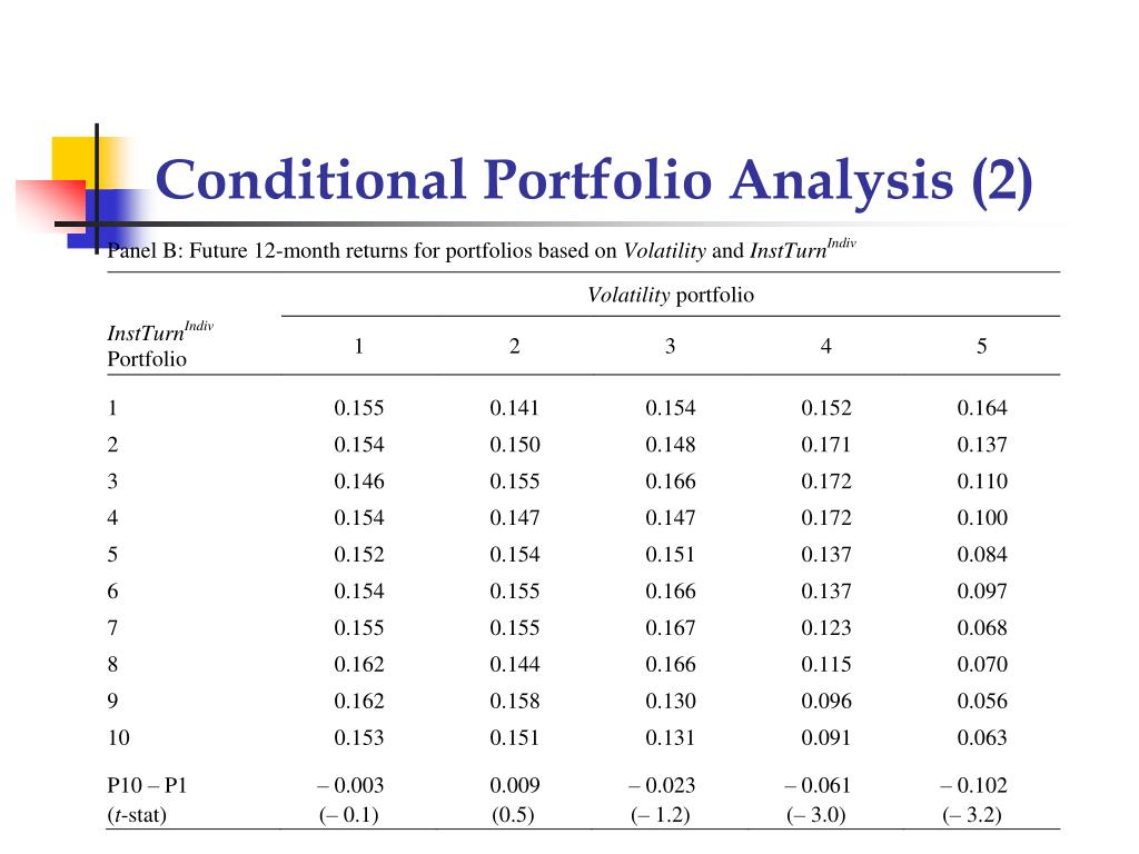 Conditional Portfolio Analysis (2)