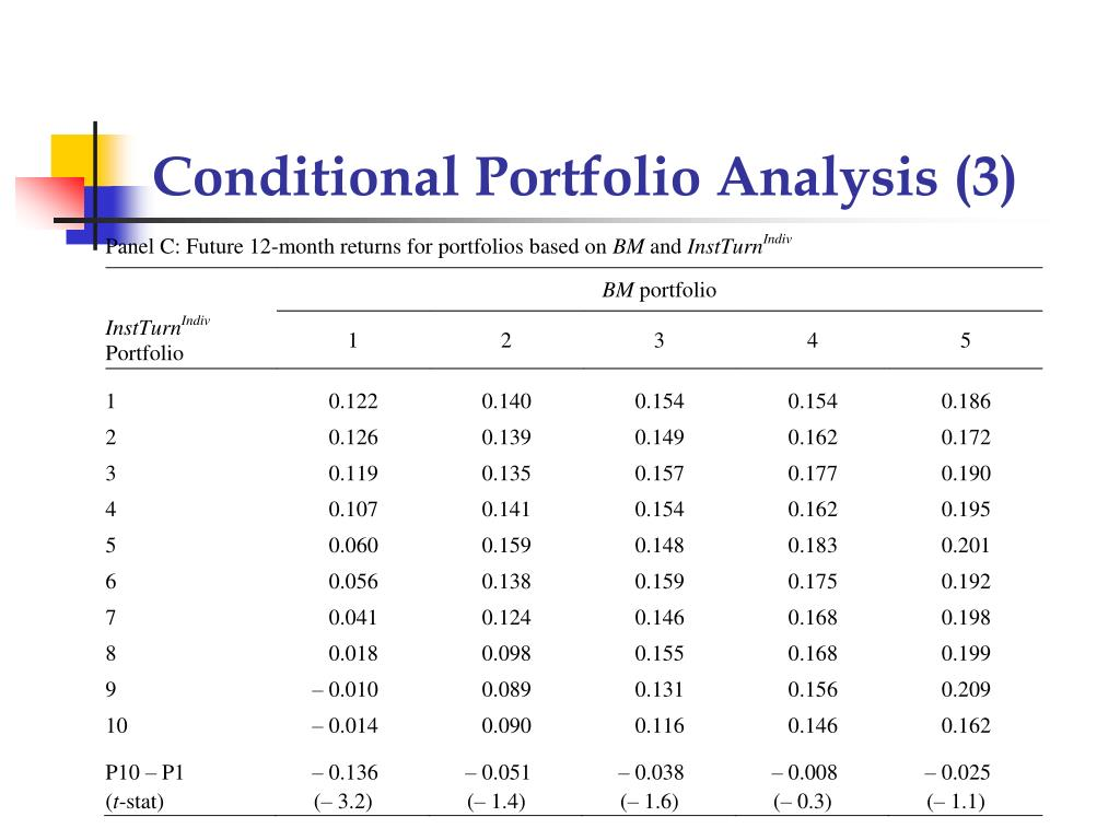 Conditional Portfolio Analysis (3)
