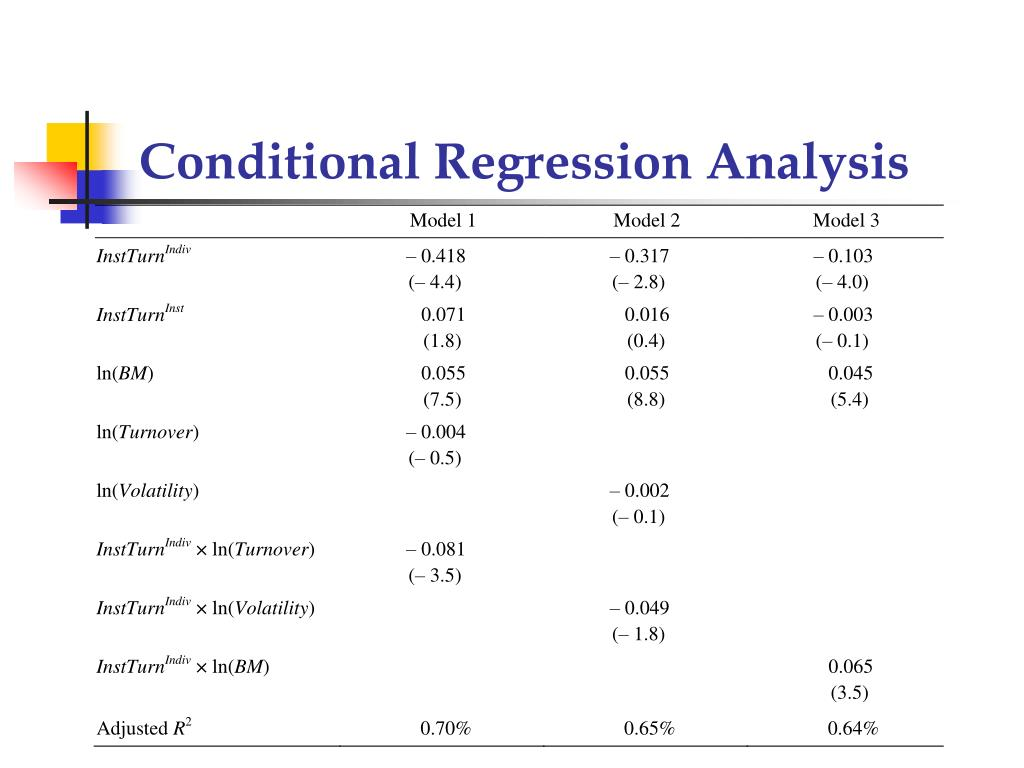 Conditional Regression Analysis