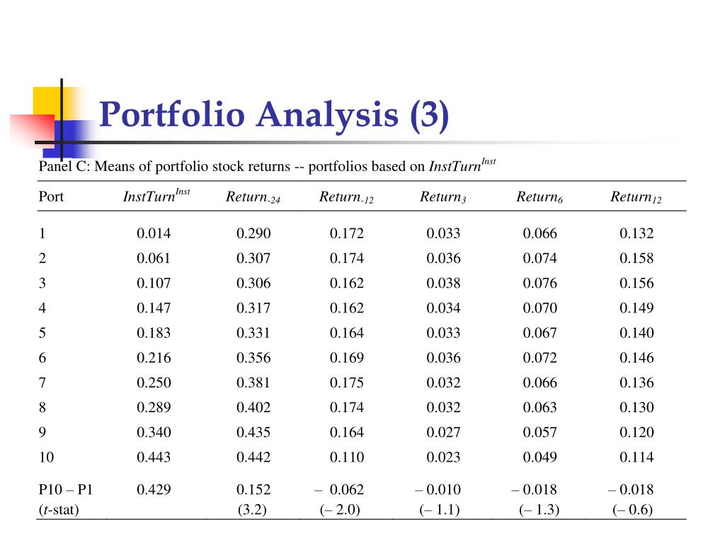 Portfolio Analysis (3)