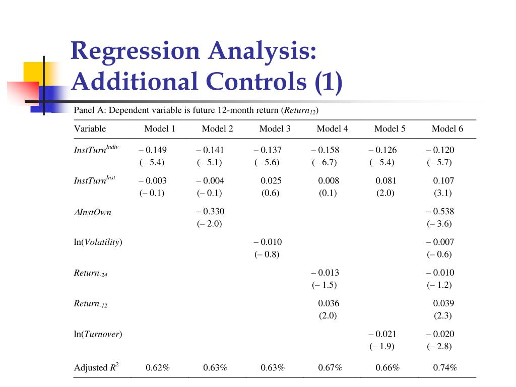 Regression Analysis:
