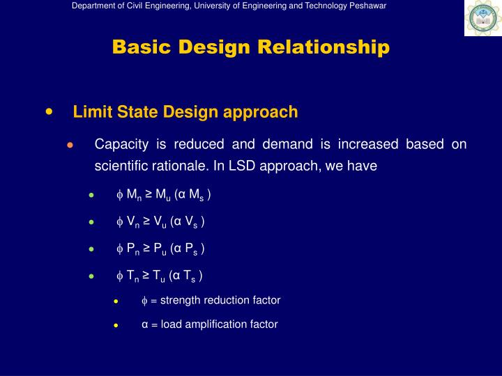 Basic Design Relationship