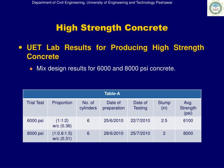 High Strength Concrete