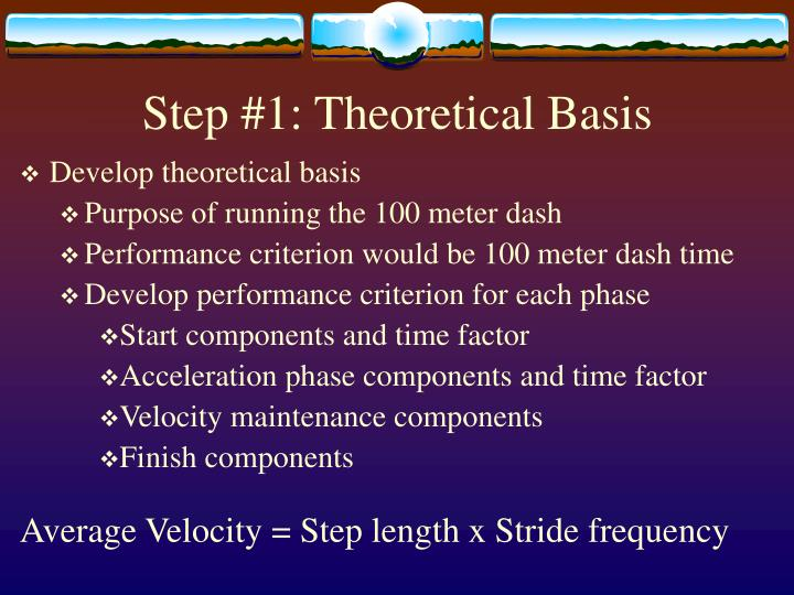Step #1: Theoretical Basis