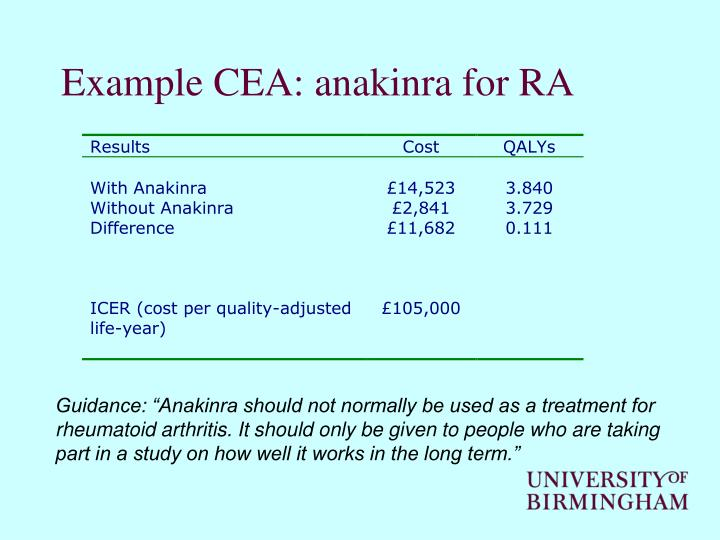 Example CEA: anakinra for RA