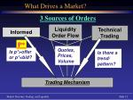 3 sources of orders
