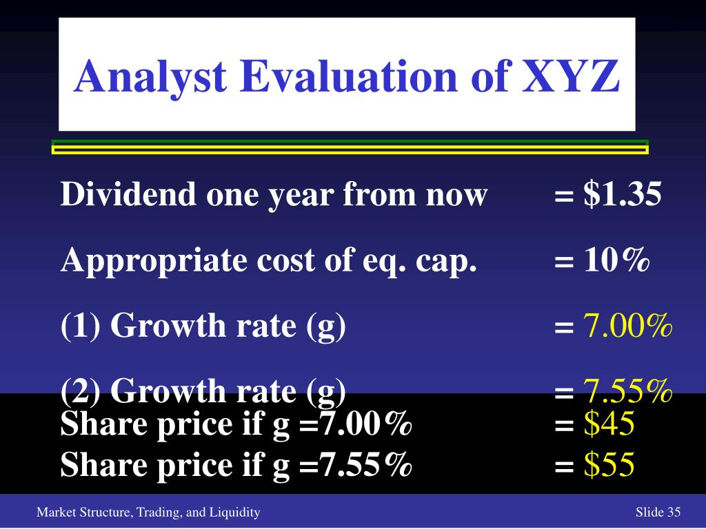Analyst Evaluation of XYZ