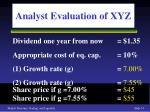 analyst evaluation of xyz