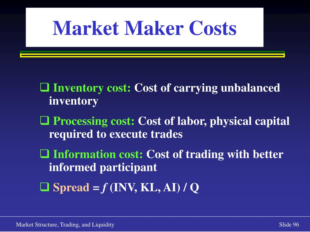 Inventory cost: