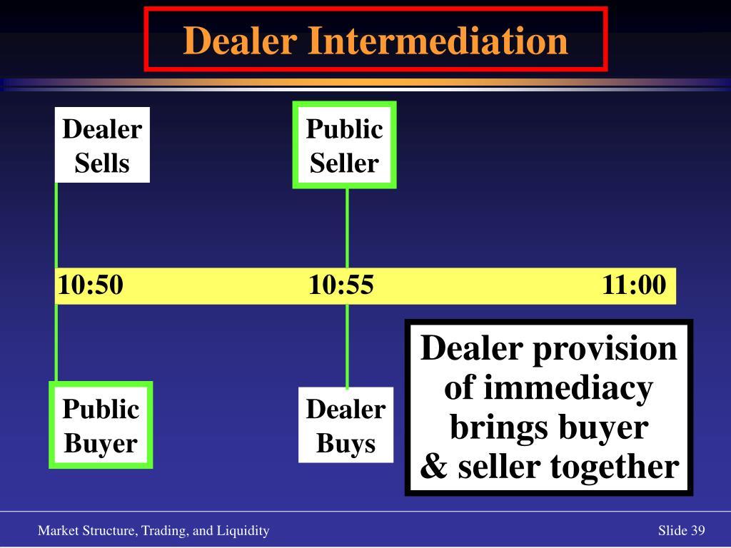 Dealer Intermediation