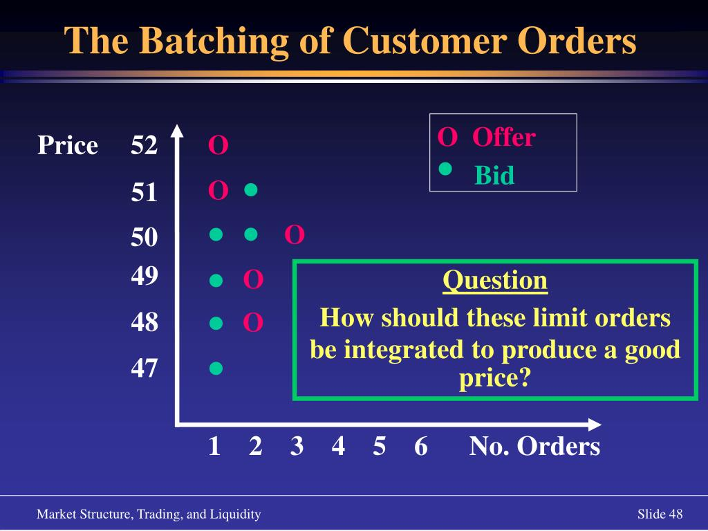 The Batching of Customer Orders