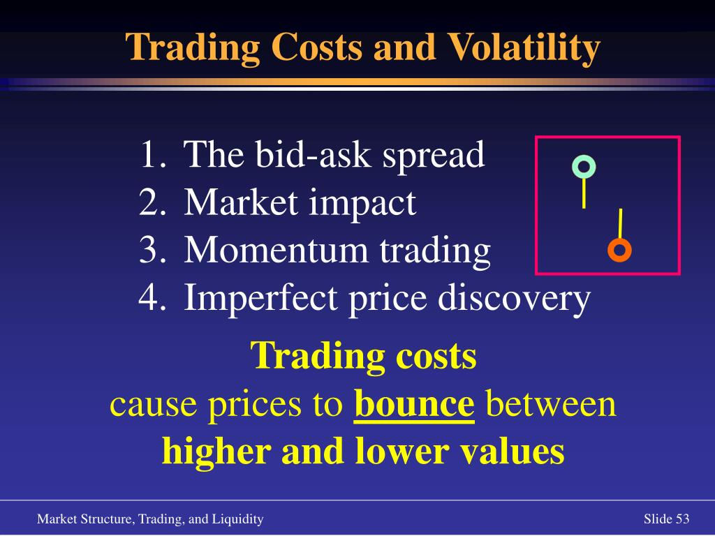 Trading Costs and Volatility
