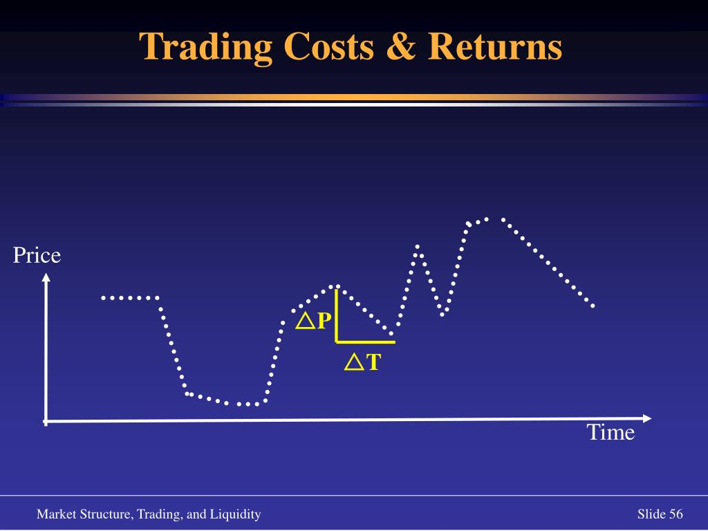 Trading Costs & Returns