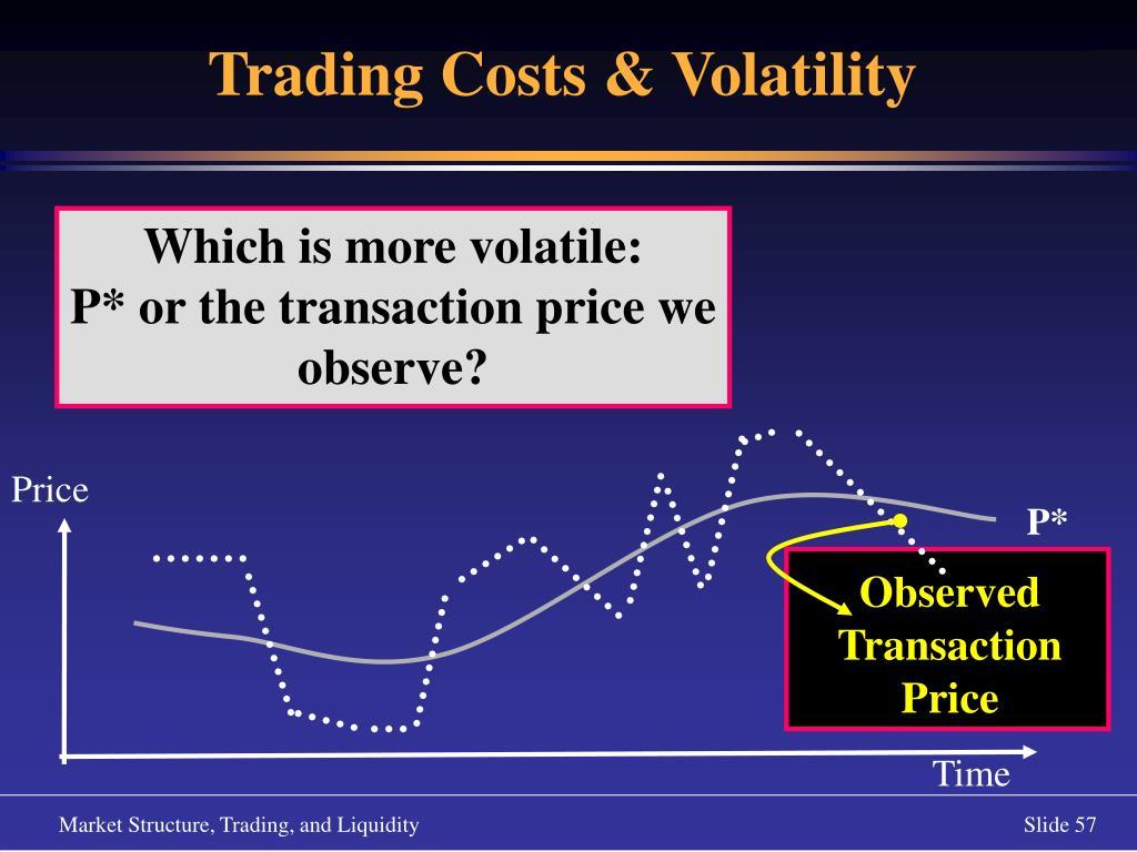Trading Costs & Volatility