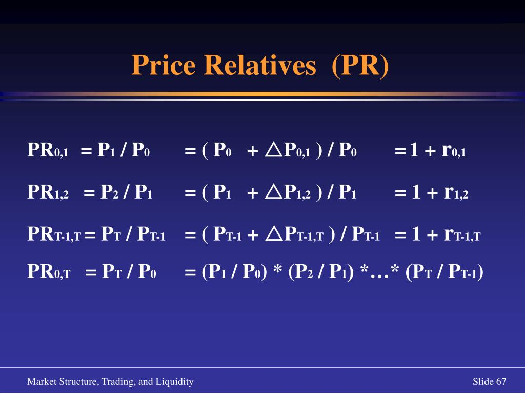 Price Relatives  (PR)