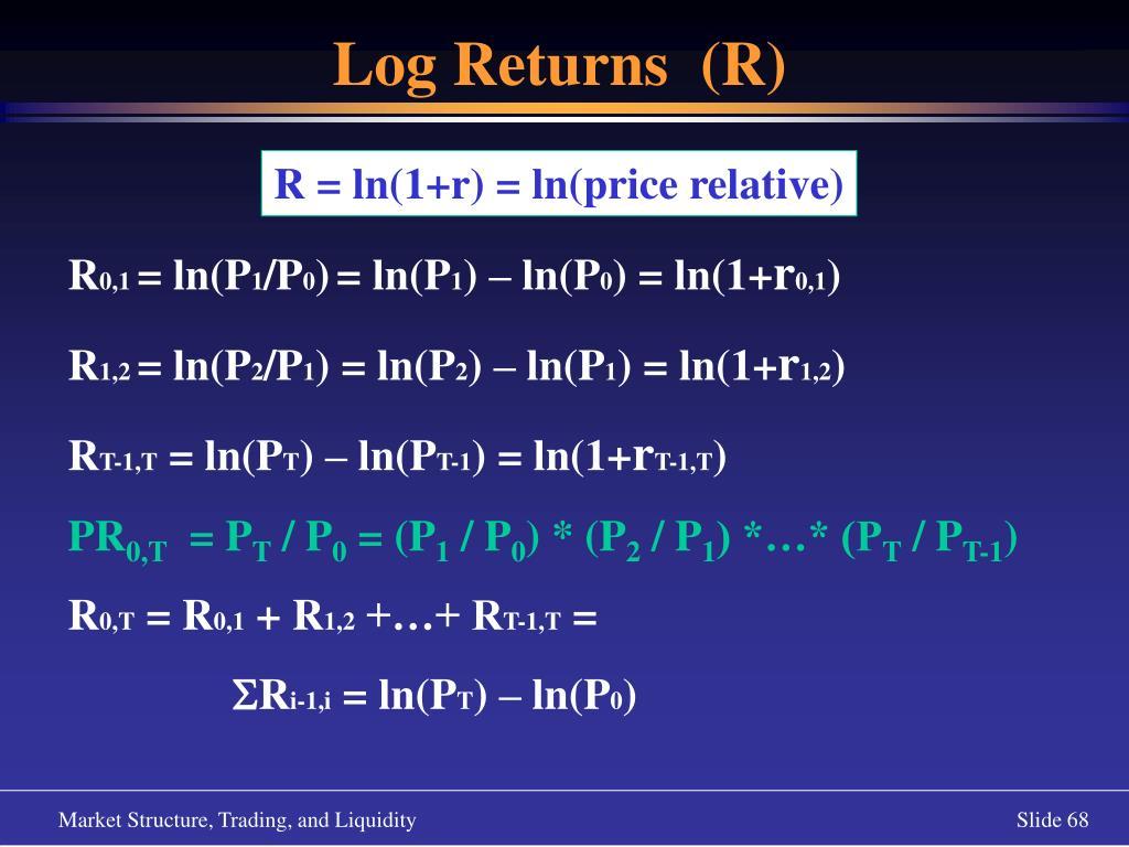 Log Returns  (R)